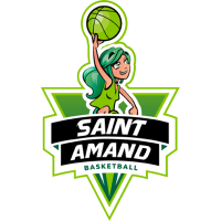 Saint-Amand