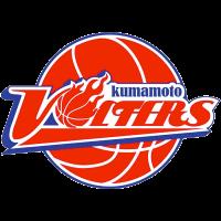 Kumamoto Vorters
